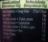 Guacamole - Información nutricional - es