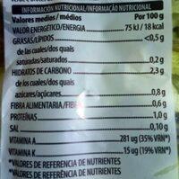 Ensalada tierna lavada - Informació nutricional - es