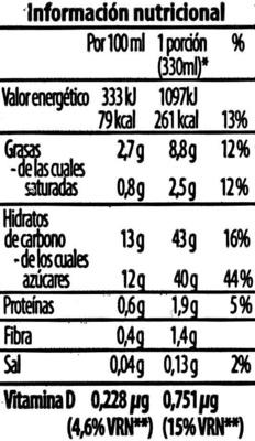 Bebida de chufa con sabor a chocolate - Información nutricional