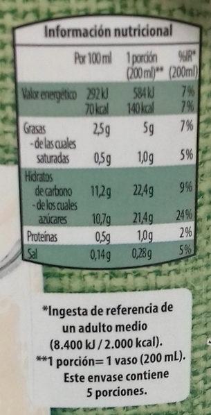 Horchata de Chufa - Informations nutritionnelles