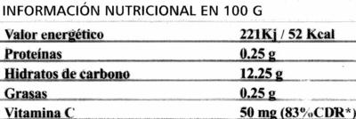 """Limones """"Alipende"""" - Informació nutricional"""