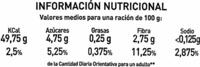 Zanahorias - Nutrition facts