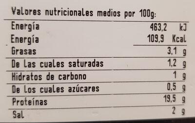 Lacón en tapas - Informació nutricional - es