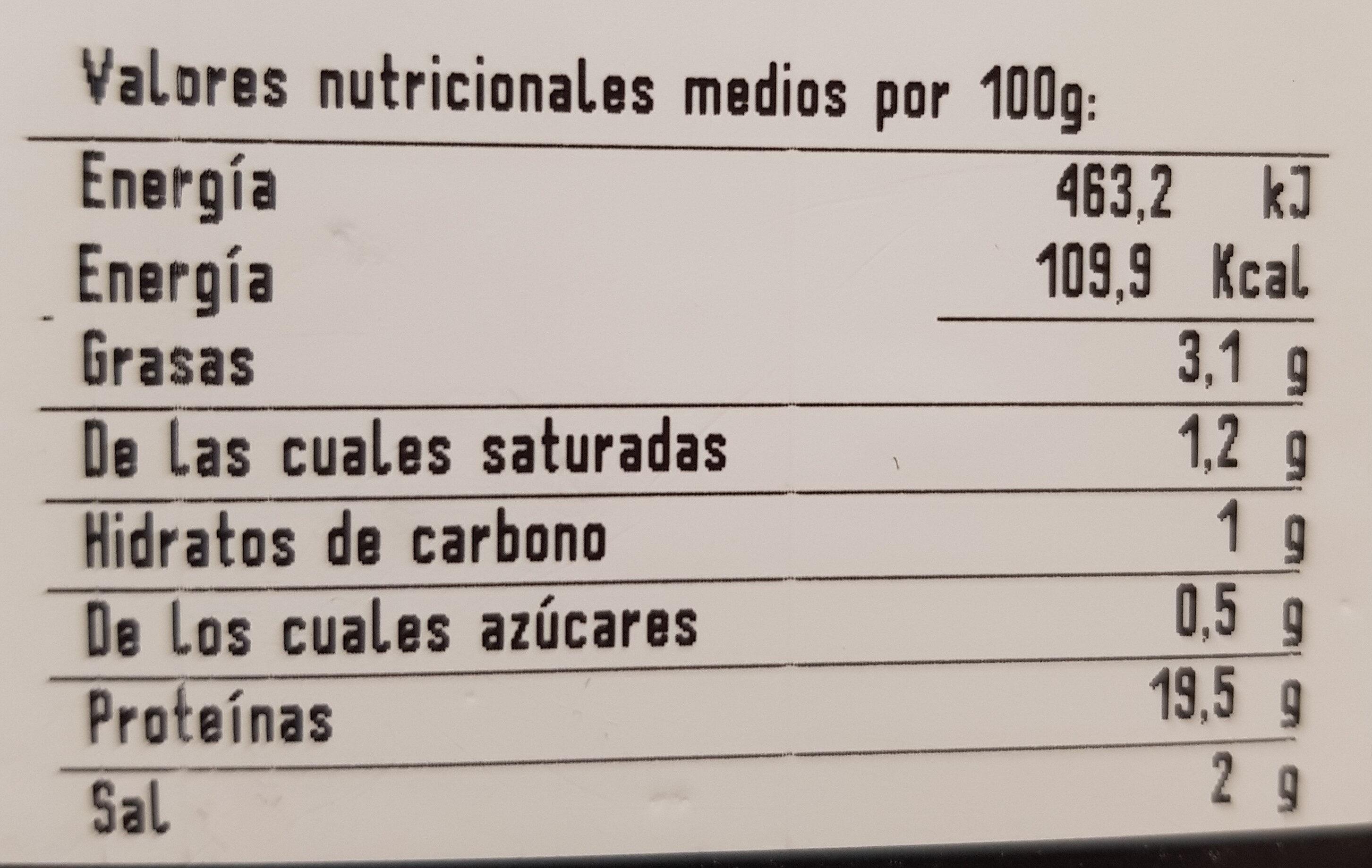 Lacón en tapas - Información nutricional - es