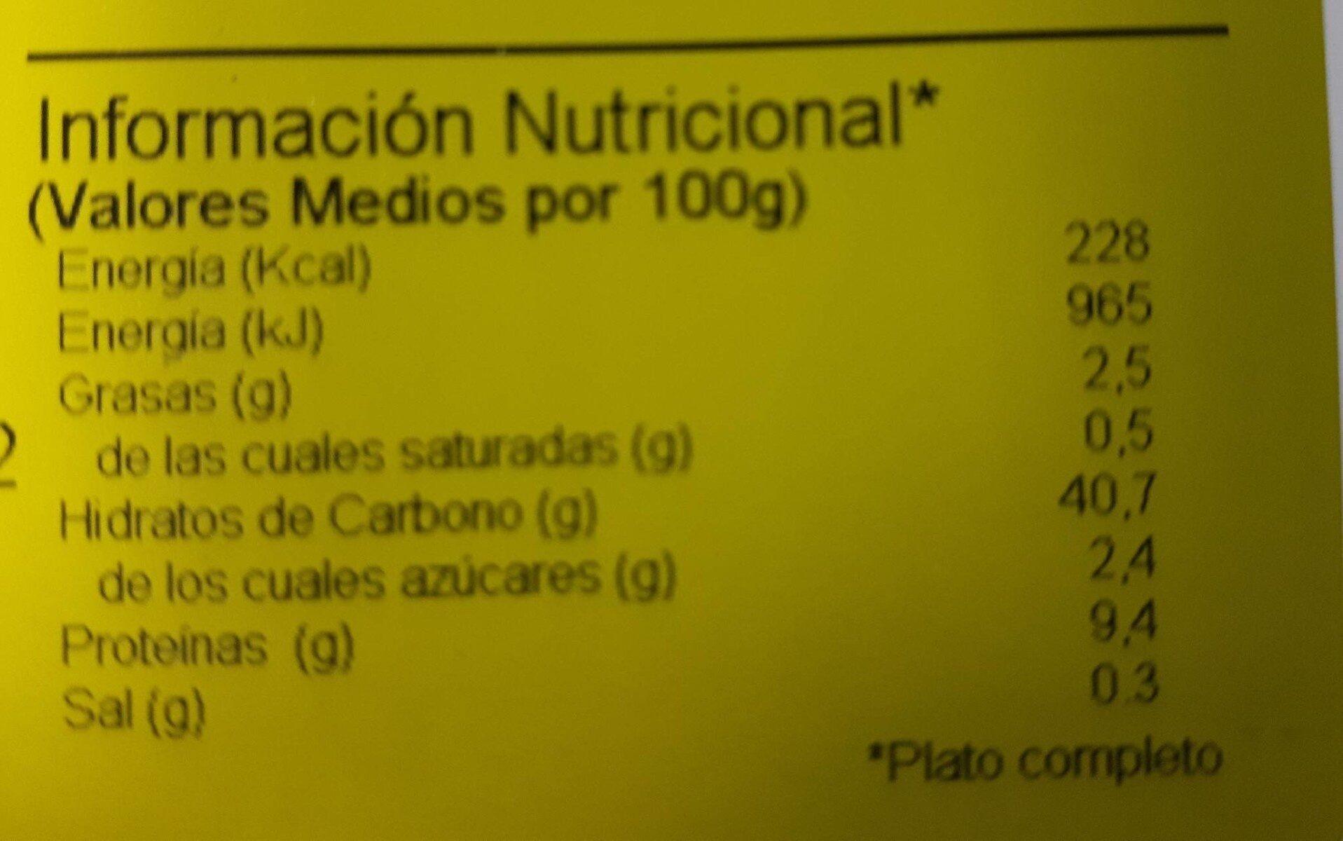 TAPPERS - Radiatori Boloñesa - Nutrition facts