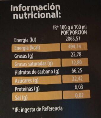 Galletas rizadas con canela - Información nutricional - es