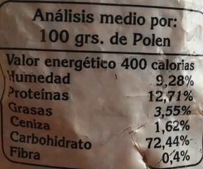 Polen Fuente del Sol - Información nutricional - es
