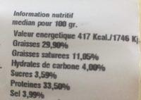 Fuet Catalan - Informations nutritionnelles