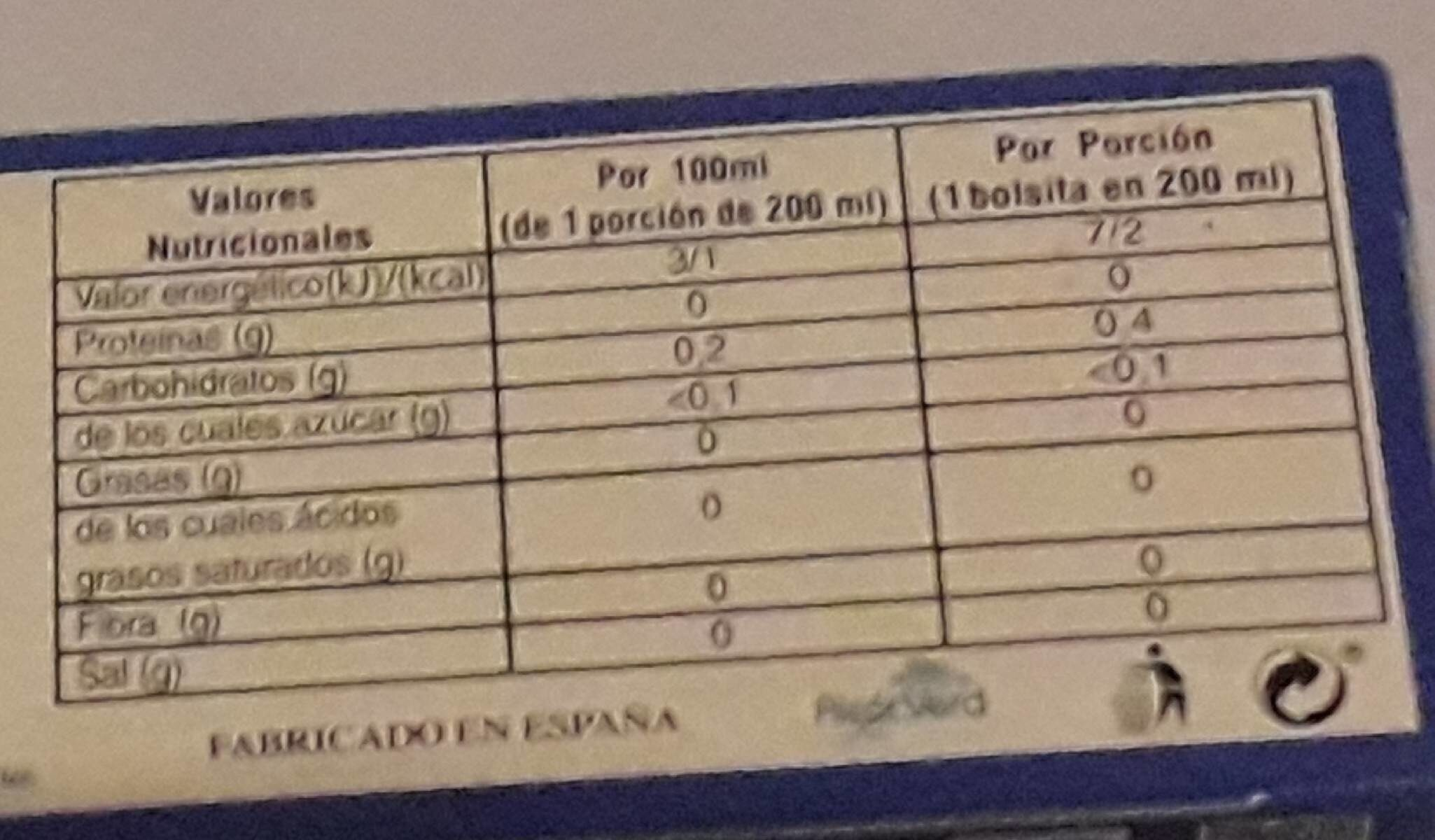 Salvia - Nutrition facts
