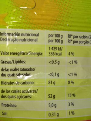 Teen p!ca - Nutrition facts
