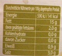 Oliven - Valori nutrizionali - de