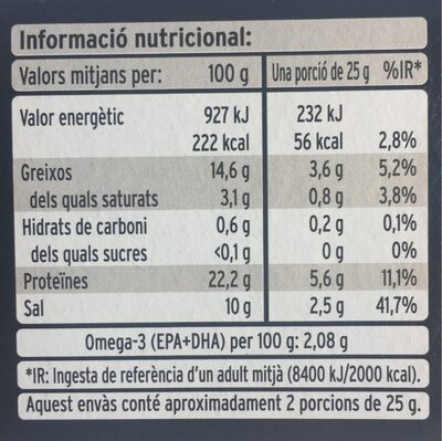 Filets d'anxova - Nutrition facts