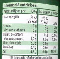 Xampinyons laminats - Nutrition facts - es