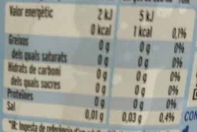 Gaseosa Condis - Información nutricional