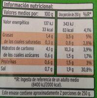 Crema de calabaza - Informations nutritionnelles