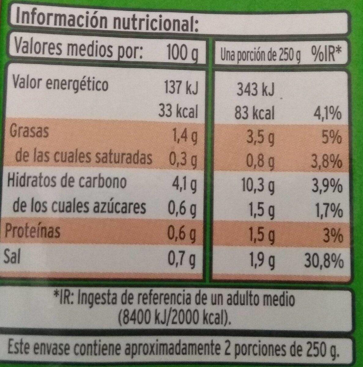 Crema de calabaza - Informations nutritionnelles - en