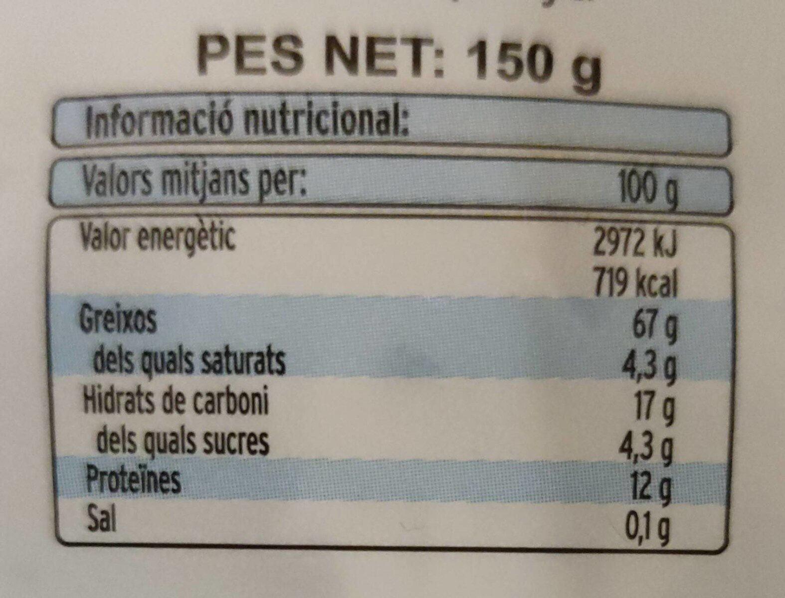 Avellana Negreta - Nutrition facts - es
