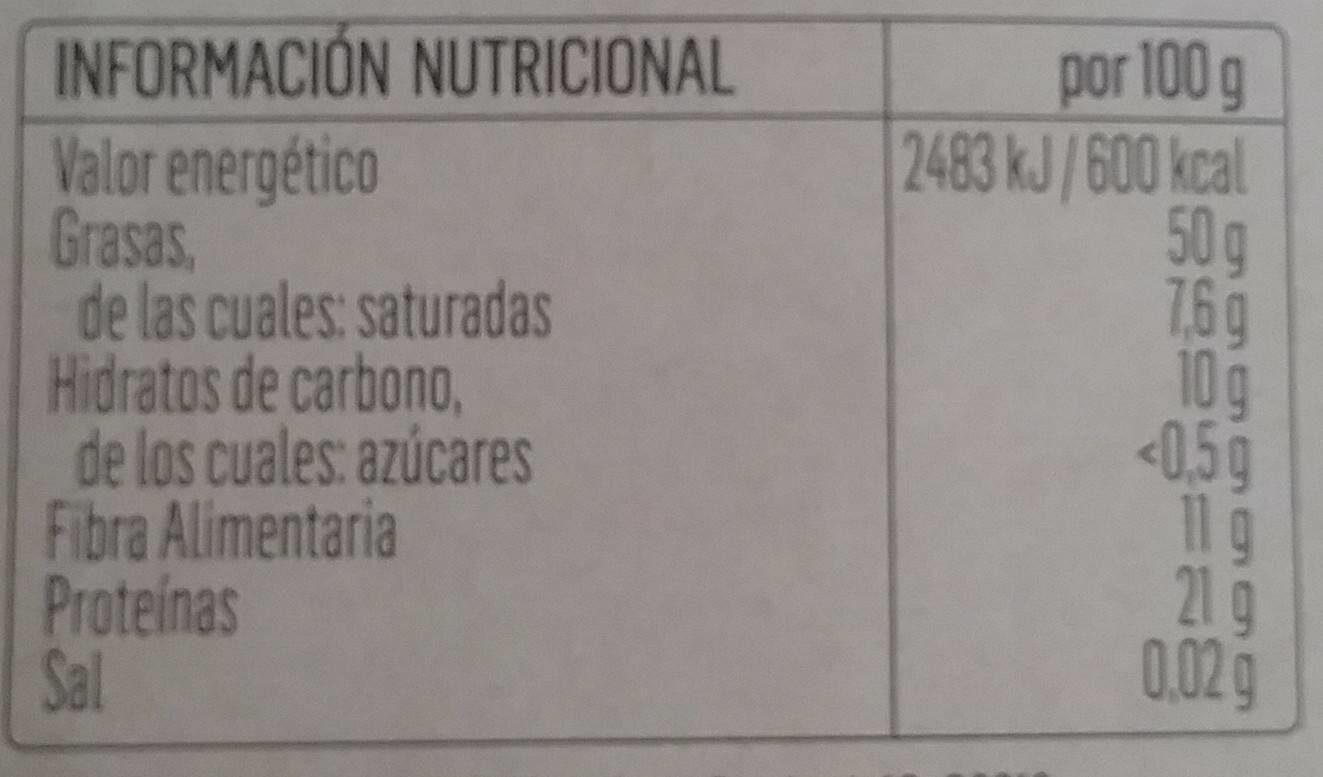 Sésamo crudo - Informations nutritionnelles - es