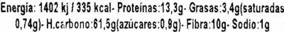 Trigo sarraceno - Información nutricional