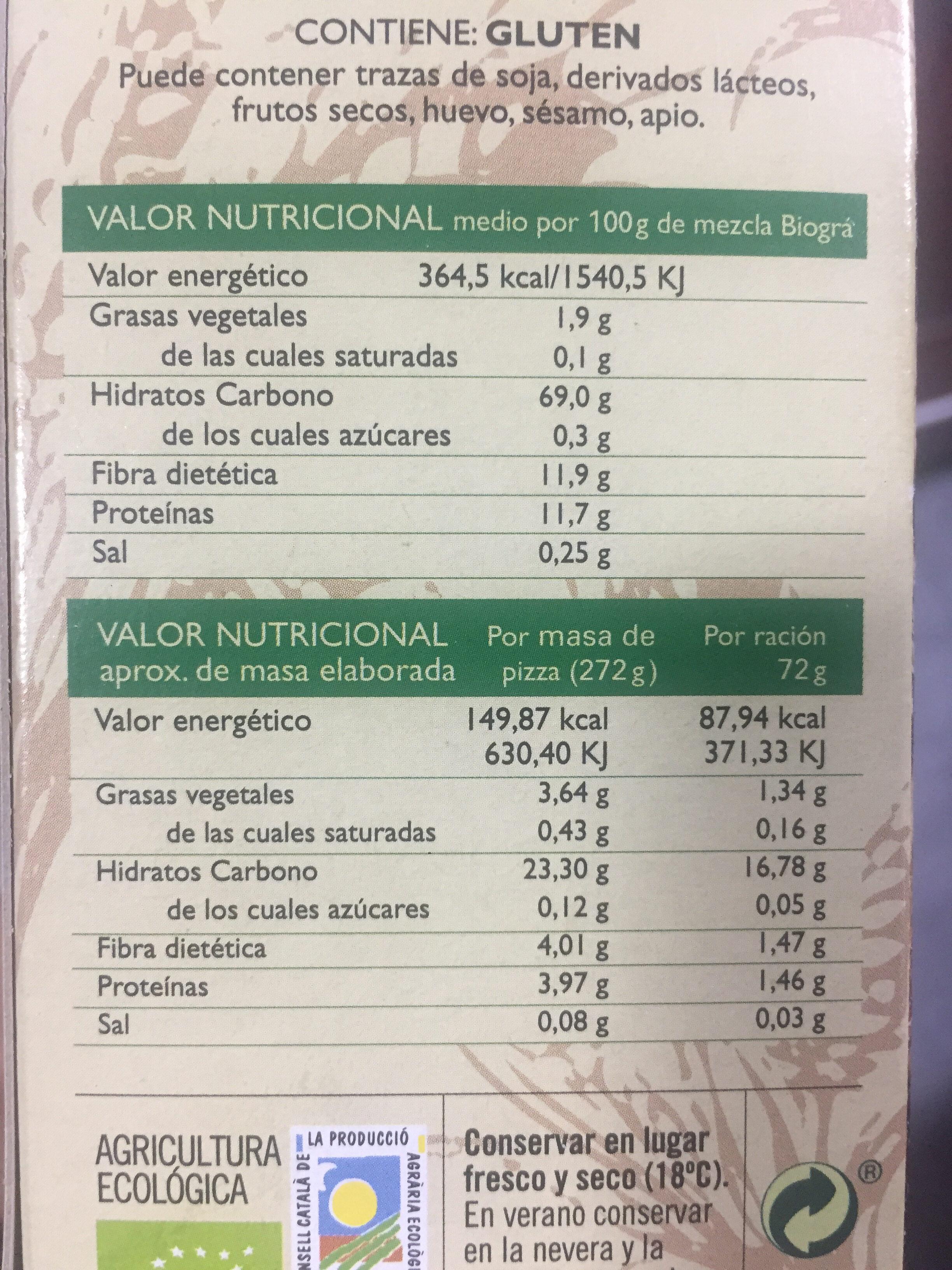 Base de pizzas - Información nutricional
