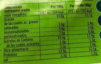 Vistteca sésamo y cebolla - Informació nutricional - es