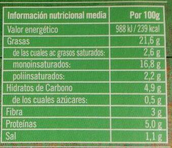Hummus kale - Informació nutricional