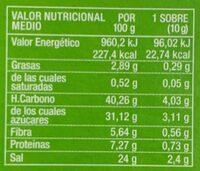 Biosopa de Miso - Información nutricional