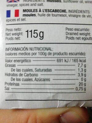 Mejillones en escabeche - Voedingswaarden