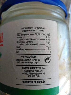 Soja verde - Información nutricional