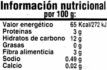 Gandules verdes en conserva - Información nutricional