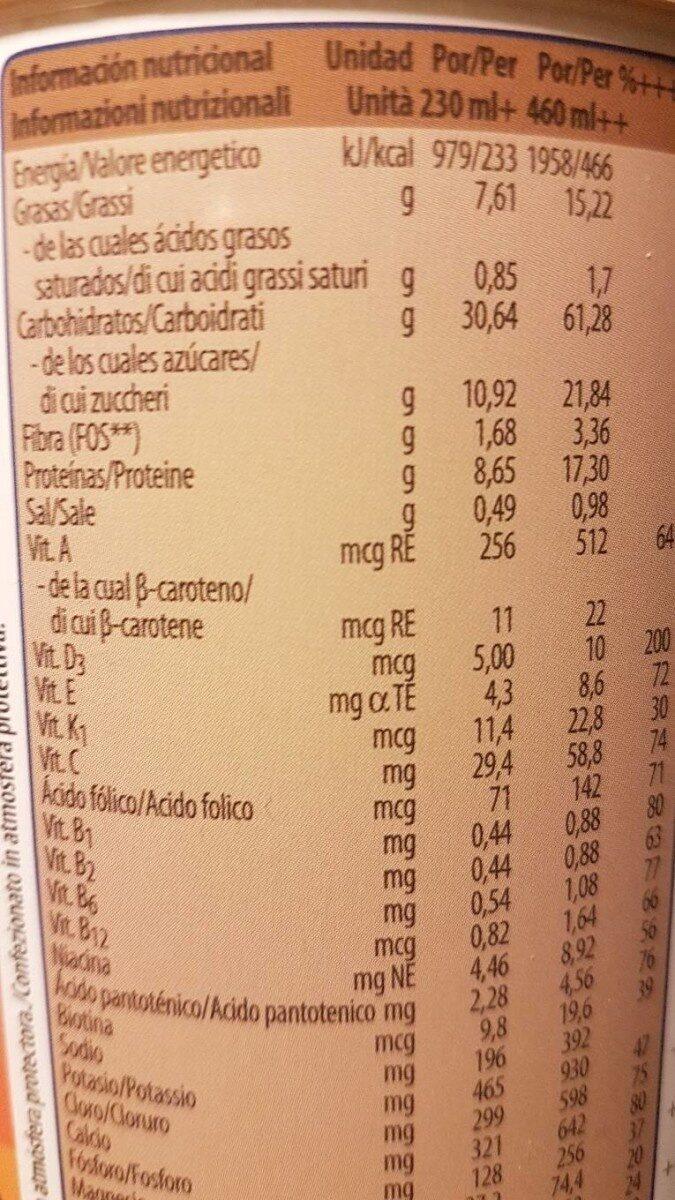 Ensure nutrivigor - Información nutricional - es