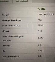 Pan De Grano Entero Ketterer - Informació nutricional
