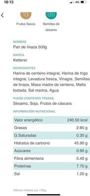 Pan de Linaza - Informations nutritionnelles