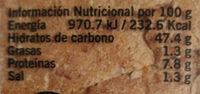 Pan  de espelta - Información nutricional