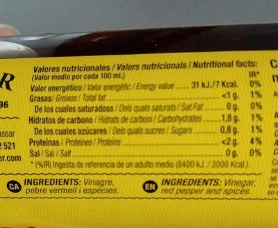 Salsa espinaler - Voedingswaarden