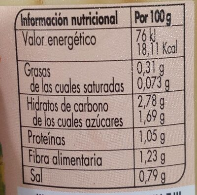 Esparragos Cortos Blancos - Información nutricional - es