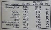 """Tomates Entières Pelées """"Cal Valls"""" - Nutrition facts"""