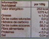 Membrillo - Informations nutritionnelles - es