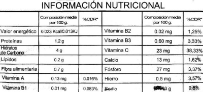 Tomates Tipo Canario - Informations nutritionnelles