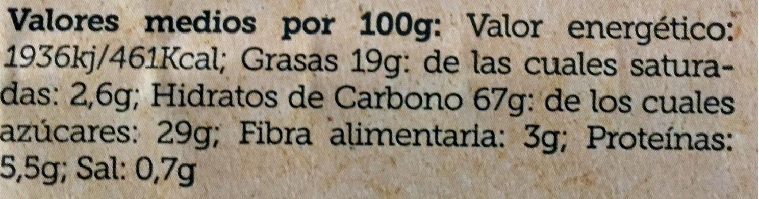 Zanahoria con canela - Valori nutrizionali - es