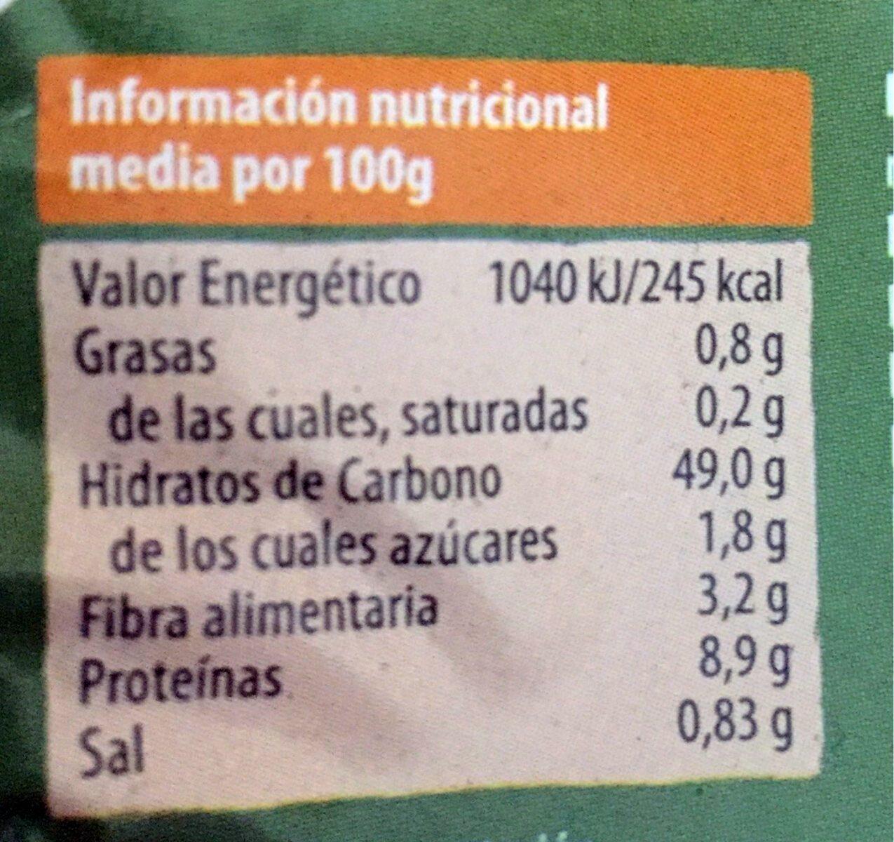 Pan de pita - Nutrition facts - es