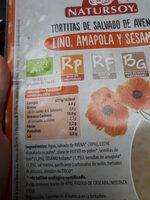 Tortitas de salvado de avena - Voedingswaarden - es