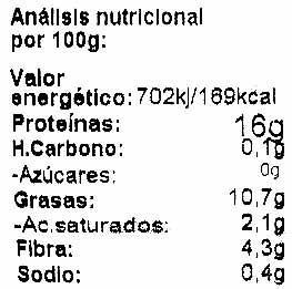 Tofu Sésamo - Informations nutritionnelles