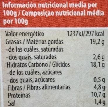 Albóndigas vegetales - Información nutricional