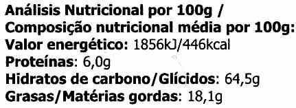 Tortitas de arroz con algarroba - Información nutricional - es