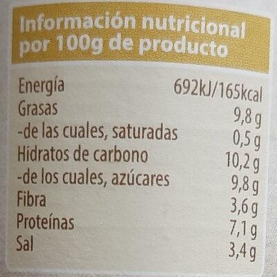 Mostaza francesa - Información nutricional - es