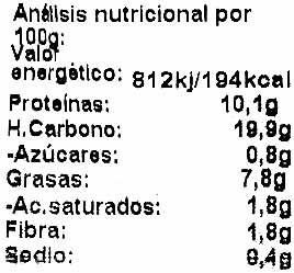 Hamburguesas vegetales de tofu, espelta, calabacín y berenjena - Informations nutritionnelles - es