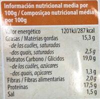 Seitan rebozado - Nutrition facts