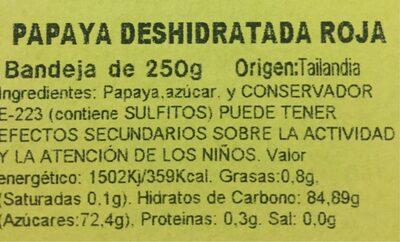 Papaya deshidratada roja - Información nutricional