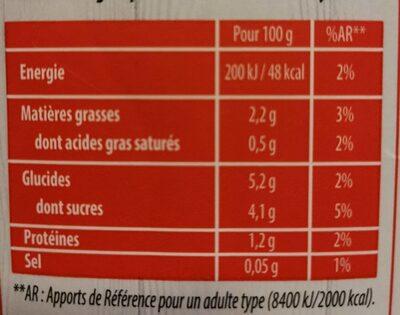 Boisson a l amande intense - Informations nutritionnelles - fr